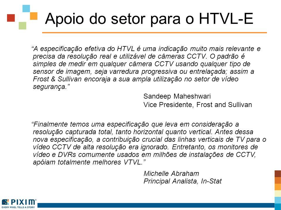 Apoio do setor para o HTVL-E A especificação efetiva do HTVL é uma indicação muito mais relevante e precisa da resolução real e utilizável de câmeras