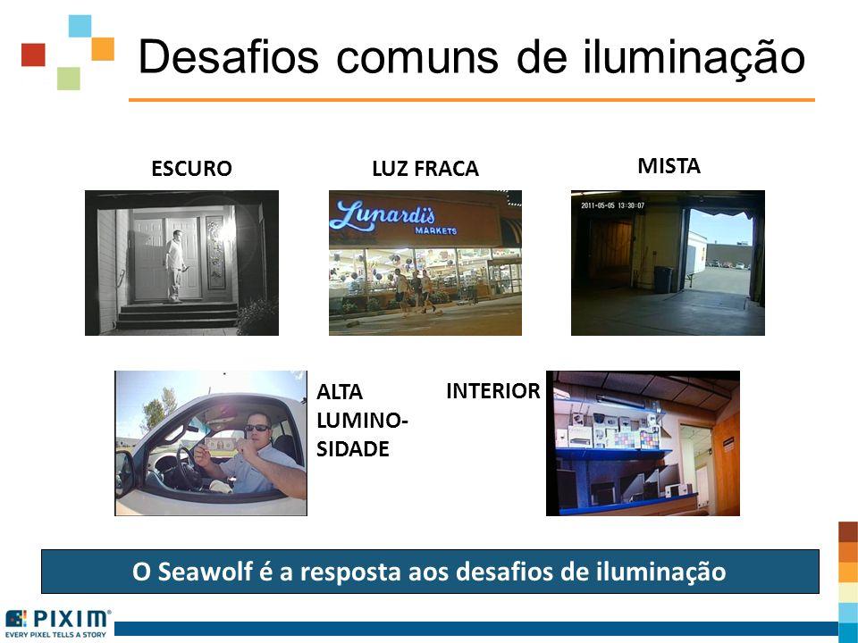 Desafios comuns de iluminação ESCURO LUZ FRACA ALTA LUMINO- SIDADE INTERIOR MISTA O Seawolf é a resposta aos desafios de iluminação