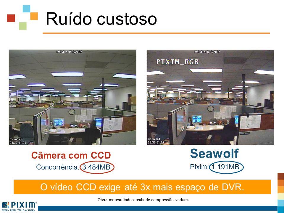 Ruído custoso Pixim: 1.191MB Concorrência: 3.484MB Obs.: os resultados reais de compressão variam. O vídeo CCD exige até 3x mais espaço de DVR. Câmera