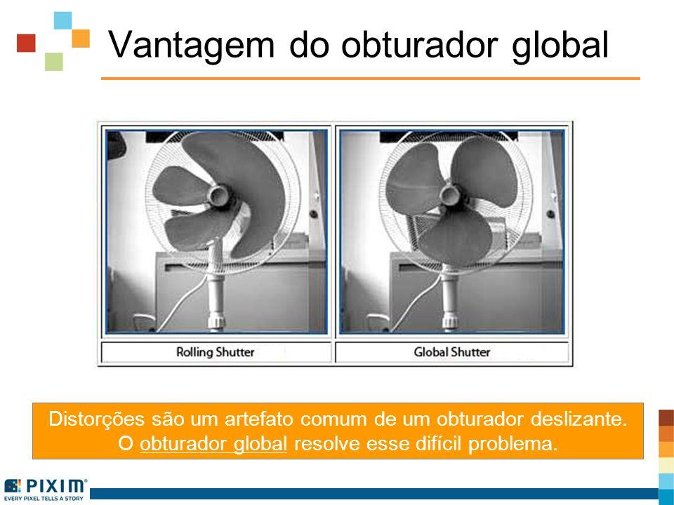 Vantagem do obturador global Distorções são um artefato comum de um obturador deslizante. O obturador global resolve esse difícil problema.