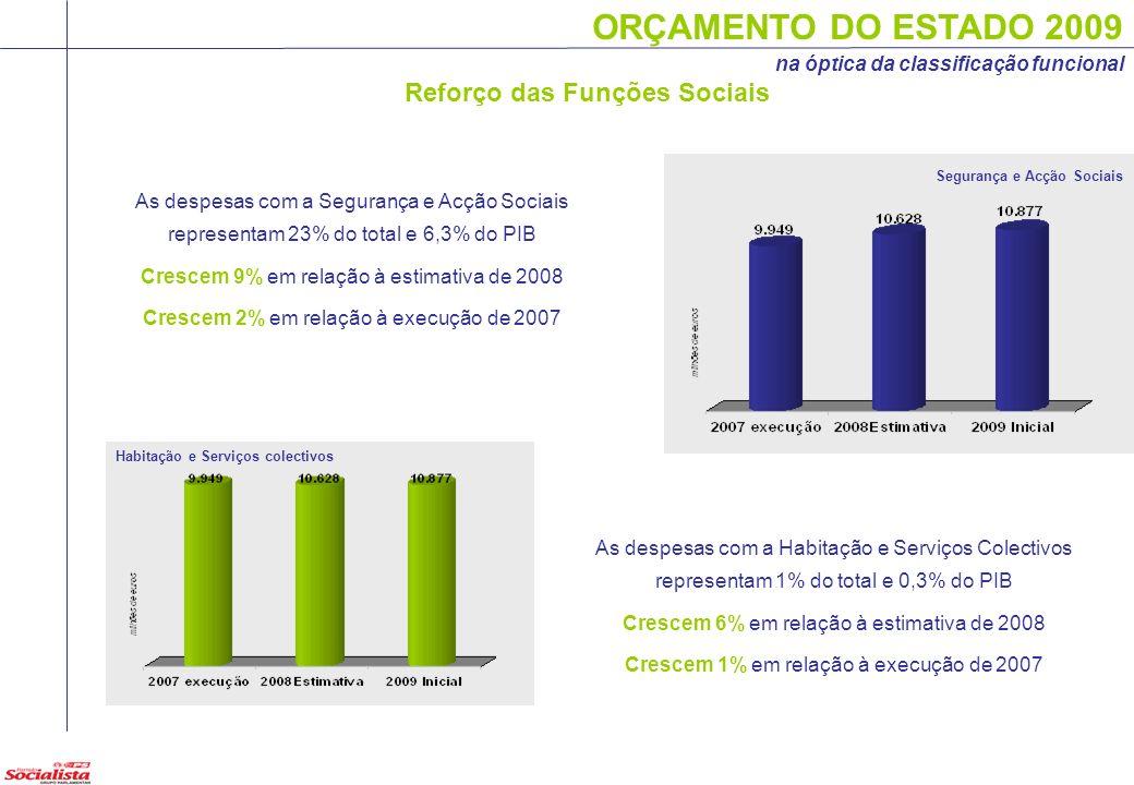 ORÇAMENTO DO ESTADO 2009 na óptica da classificação funcional Reforço das Funções Sociais Segurança e Acção Sociais As despesas com a Segurança e Acçã