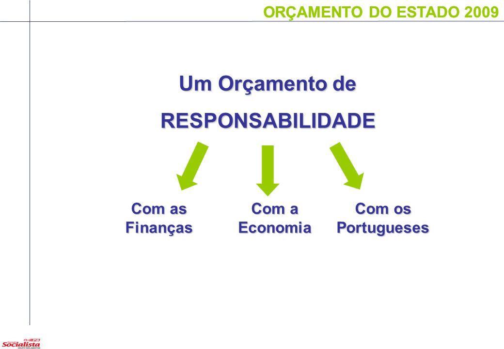 Opções políticas do Orçamento Ajudar as EMPRESAS Ajudar as FAMÍLIAS ORÇAMENTO DO ESTADO 2009 Ajudar a combater os efeitos da Crise internacional e a sua repercussão em Portugal