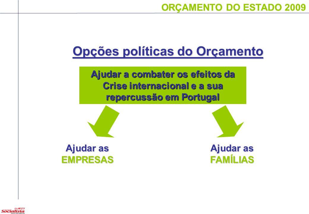 Opções políticas do Orçamento Ajudar as EMPRESAS Ajudar as FAMÍLIAS ORÇAMENTO DO ESTADO 2009 Ajudar a combater os efeitos da Crise internacional e a s