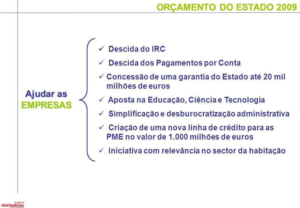 ORÇAMENTO DO ESTADO 2009 Ajudar as EMPRESAS ORÇAMENTO DO ESTADO 2009 Descida do IRC Descida dos Pagamentos por Conta Concessão de uma garantia do Esta