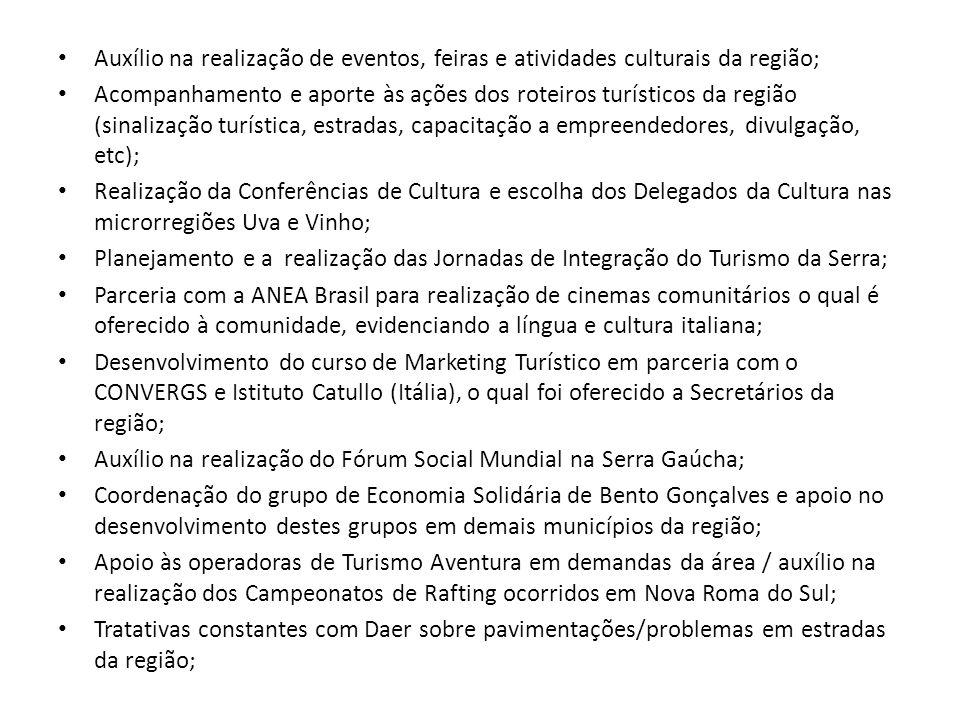 Auxílio na realização de eventos, feiras e atividades culturais da região; Acompanhamento e aporte às ações dos roteiros turísticos da região (sinaliz