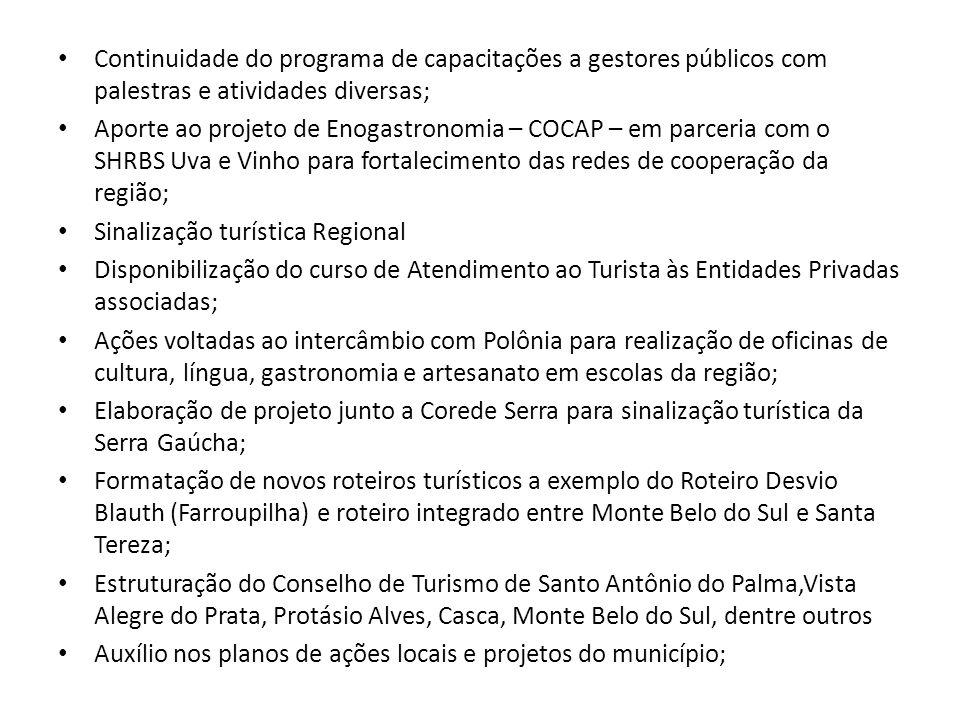 Continuidade do programa de capacitações a gestores públicos com palestras e atividades diversas; Aporte ao projeto de Enogastronomia – COCAP – em par
