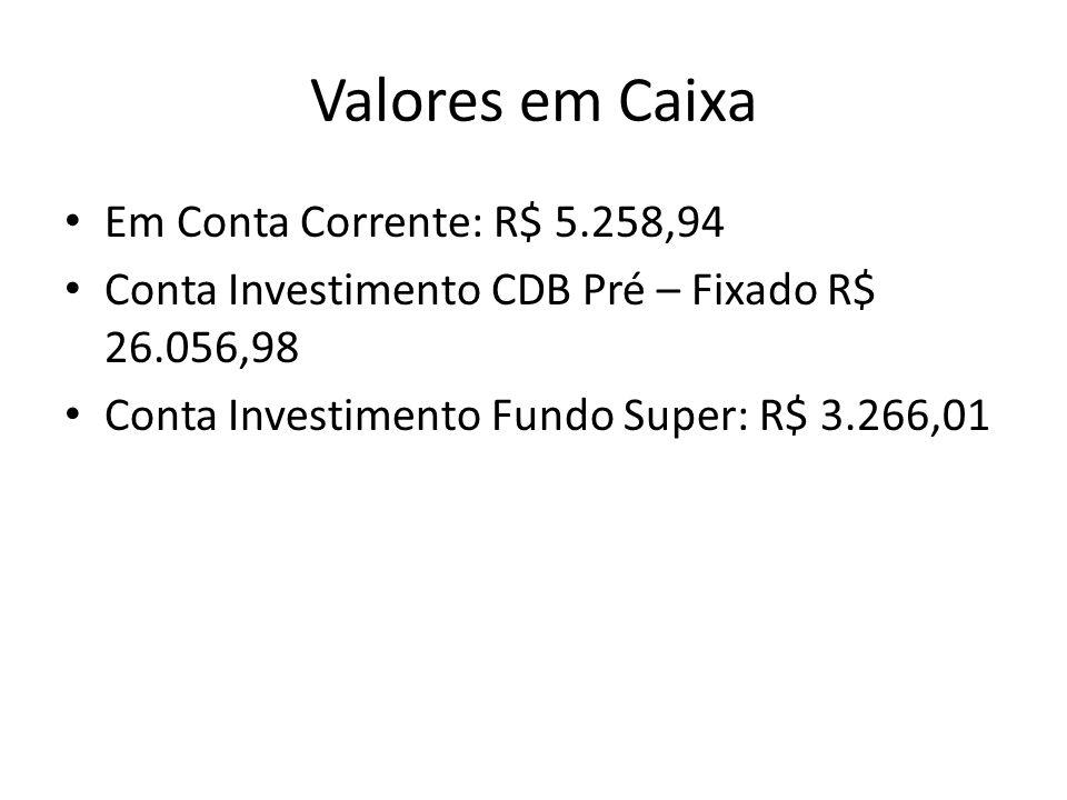 Valores em Caixa Em Conta Corrente: R$ 5.258,94 Conta Investimento CDB Pré – Fixado R$ 26.056,98 Conta Investimento Fundo Super: R$ 3.266,01