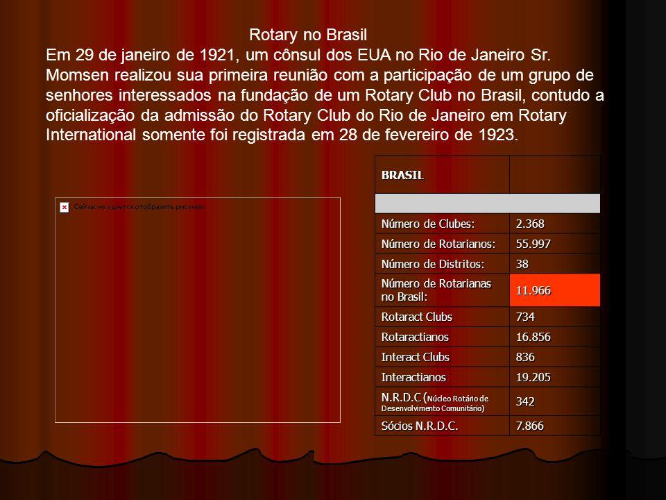 Rotary no Mundo Clubes no Mundo:34.219 Clubes no Mundo:34.219 Rotarianos no Mundo:1.212.653 Rotarianos no Mundo:1.212.653 Países e Regiões: 215 Países