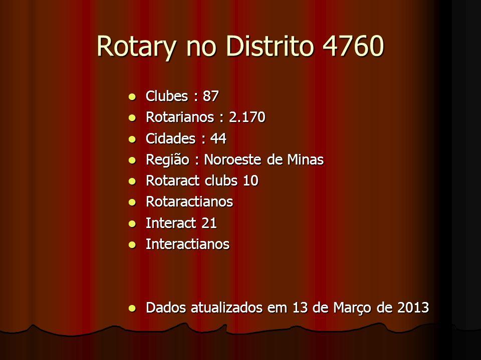 BRASIL Número de Clubes: 2.368 Número de Rotarianos: 55.997 Número de Distritos: 38 Número de Rotarianas no Brasil: 11.966 Rotaract Clubs 734 Rotaract