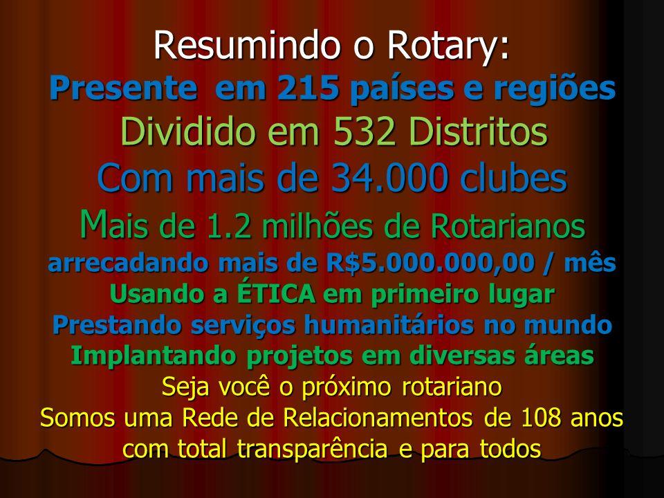 Rotary no Distrito 4760 Clubes : 87 Clubes : 87 Rotarianos : 2.170 Rotarianos : 2.170 Cidades : 44 Cidades : 44 Região : Noroeste de Minas Região : No
