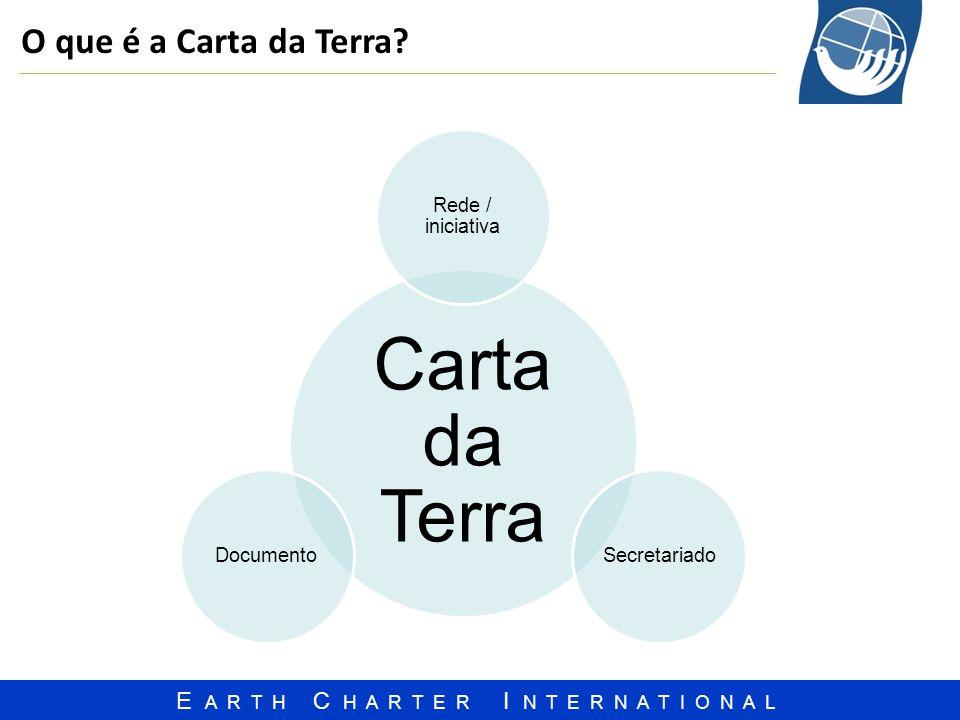 E A R T H C H A R T E R I N T E R N A T I O N A L O que é a Carta da Terra.