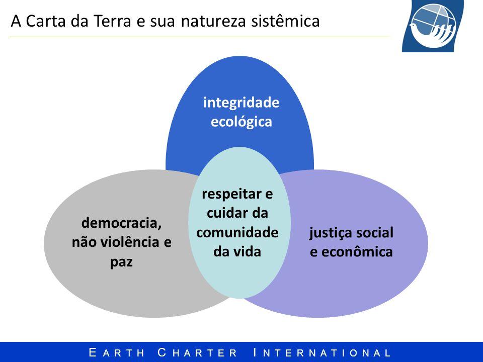 E A R T H C H A R T E R I N T E R N A T I O N A L A Carta da Terra e sua natureza sistêmica democracia, não violência e paz integridade ecológica just