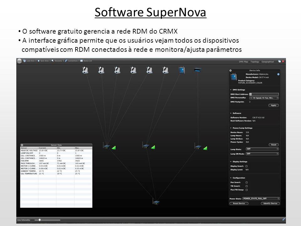 Software SuperNova O software gratuito gerencia a rede RDM do CRMX A interface gráfica permite que os usuários vejam todos os dispositivos compatíveis