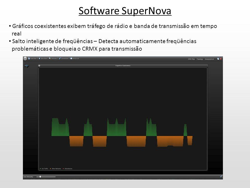 Software SuperNova Gráficos coexistentes exibem tráfego de rádio e banda de transmissão em tempo real Salto inteligente de freqüências – Detecta autom