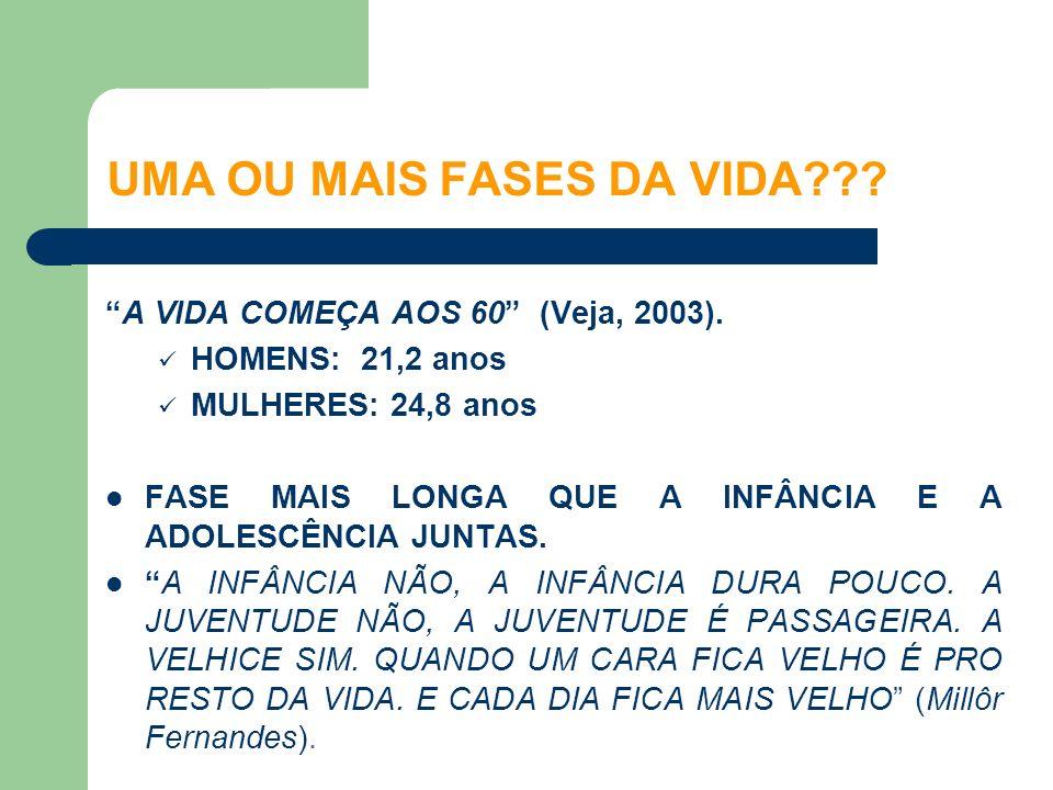 A VIDA COMEÇA AOS 60 (Veja, 2003). HOMENS: 21,2 anos MULHERES: 24,8 anos FASE MAIS LONGA QUE A INFÂNCIA E A ADOLESCÊNCIA JUNTAS. A INFÂNCIA NÃO, A INF