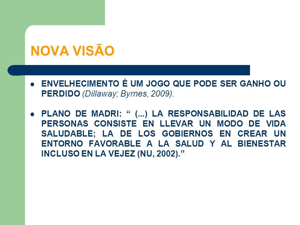 ENVELHECIMENTO É UM JOGO QUE PODE SER GANHO OU PERDIDO (Dillaway; Byrnes, 2009). PLANO DE MADRI: (...) LA RESPONSABILIDAD DE LAS PERSONAS CONSISTE EN