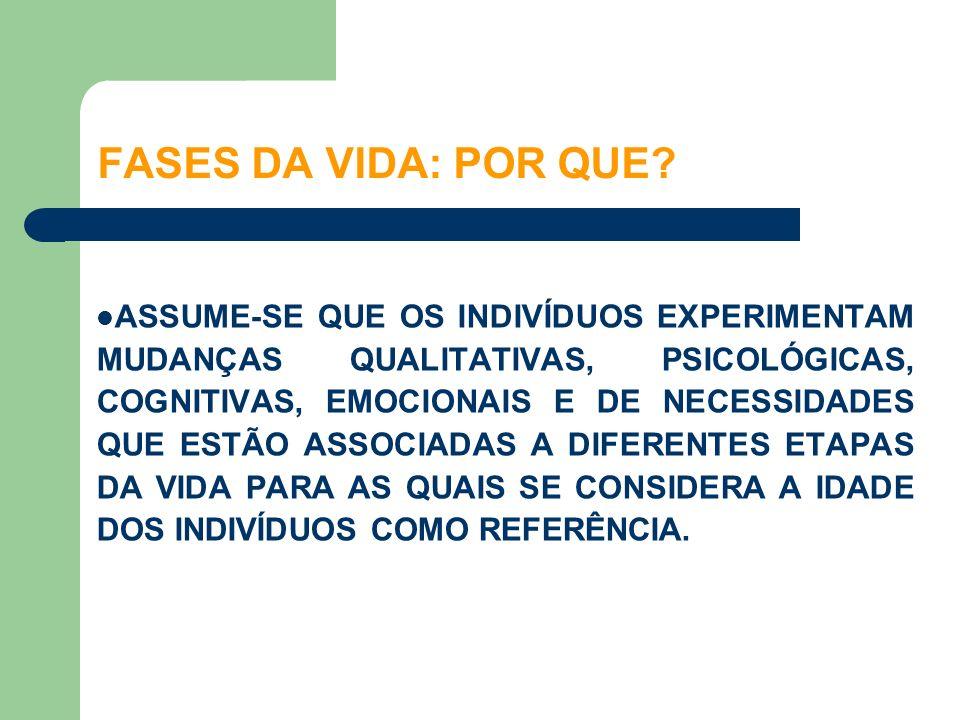 ASSUME-SE QUE OS INDIVÍDUOS EXPERIMENTAM MUDANÇAS QUALITATIVAS, PSICOLÓGICAS, COGNITIVAS, EMOCIONAIS E DE NECESSIDADES QUE ESTÃO ASSOCIADAS A DIFERENT