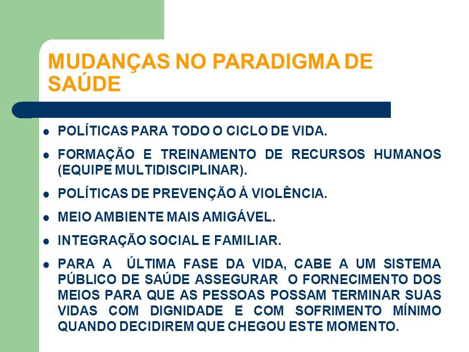 POLÍTICAS PARA TODO O CICLO DE VIDA. FORMAÇÃO E TREINAMENTO DE RECURSOS HUMANOS (EQUIPE MULTIDISCIPLINAR). POLÍTICAS DE PREVENÇÃO À VIOLÊNCIA. MEIO AM