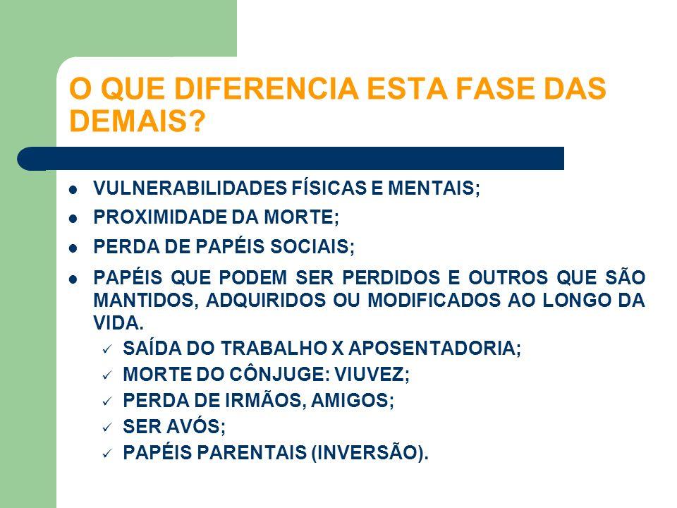 MEDIDO PELA ESPERANÇA DE VIDA AO NASCER: PASSOU DE 62,4 PARA 73,5 ANOS DE 1980 A 2010.