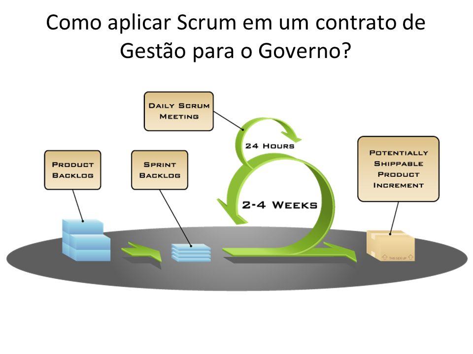 Como aplicar Scrum em um contrato de Gestão para o Governo?