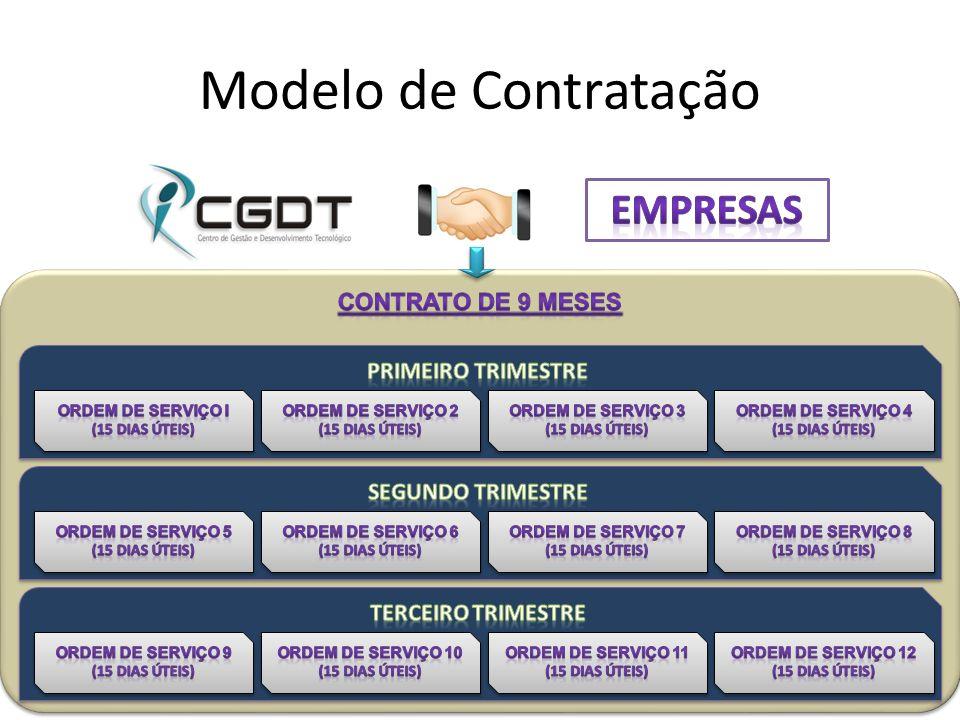 Modelo de Contratação