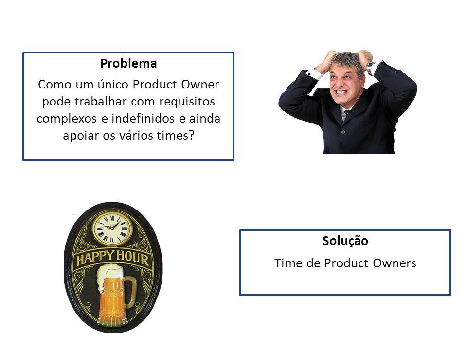 Problema Como um único Product Owner pode trabalhar com requisitos complexos e indefinidos e ainda apoiar os vários times? Solução Time de Product Own