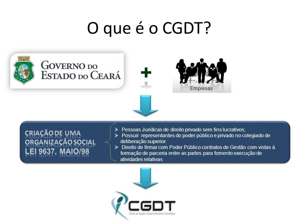 O que é o CGDT? Pessoas Jurídicas de direito privado sem fins lucrativos; Possuir representantes do poder público e privado no colegiado de deliberaçã
