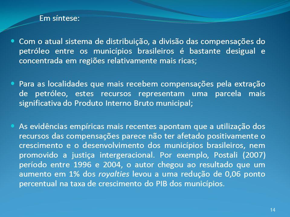 14 Em síntese: Com o atual sistema de distribuição, a divisão das compensações do petróleo entre os municípios brasileiros é bastante desigual e conce