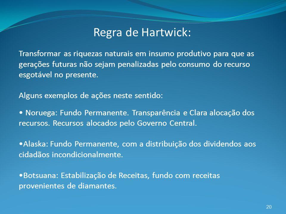 20 Regra de Hartwick: Transformar as riquezas naturais em insumo produtivo para que as gerações futuras não sejam penalizadas pelo consumo do recurso