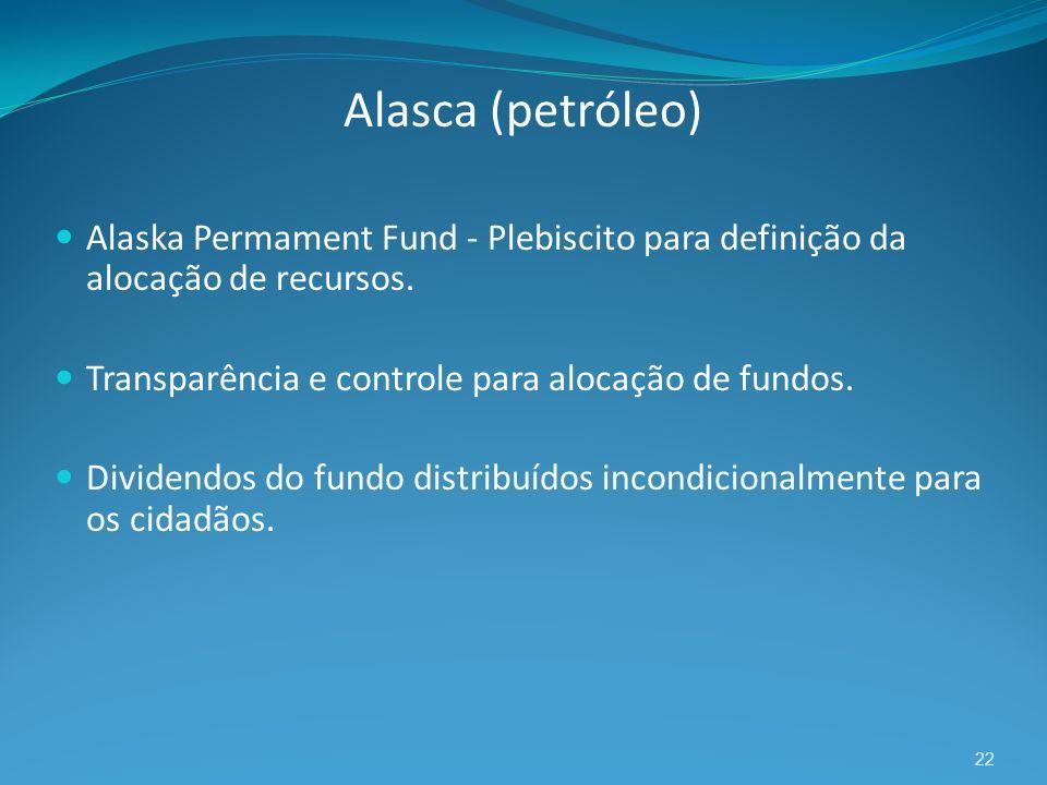 22 Alasca (petróleo) Alaska Permament Fund - Plebiscito para definição da alocação de recursos. Transparência e controle para alocação de fundos. Divi