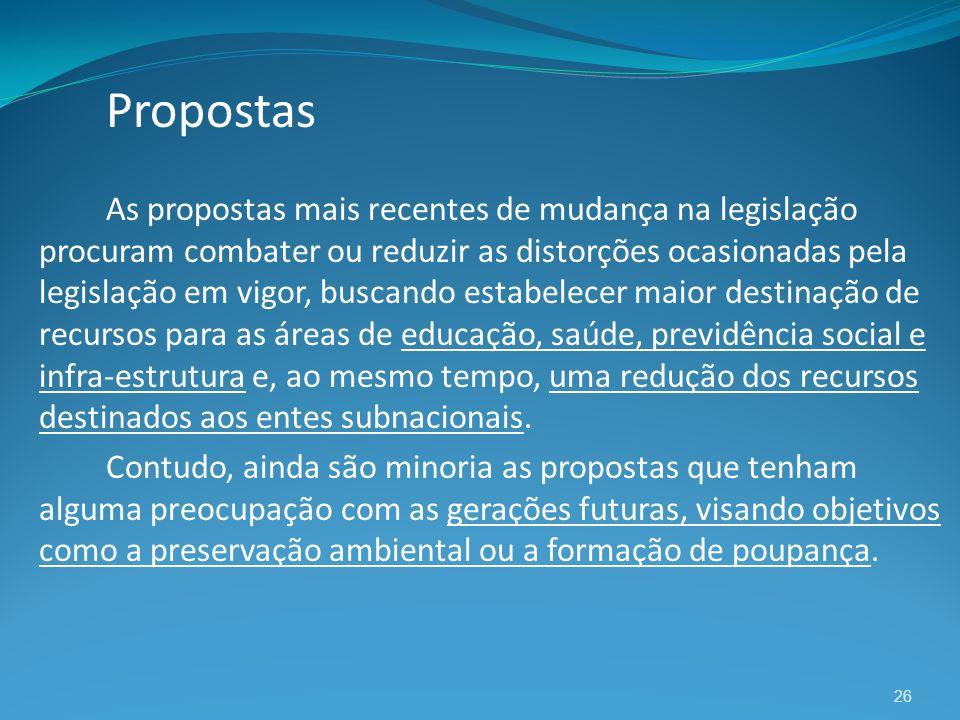 26 Propostas As propostas mais recentes de mudança na legislação procuram combater ou reduzir as distorções ocasionadas pela legislação em vigor, busc