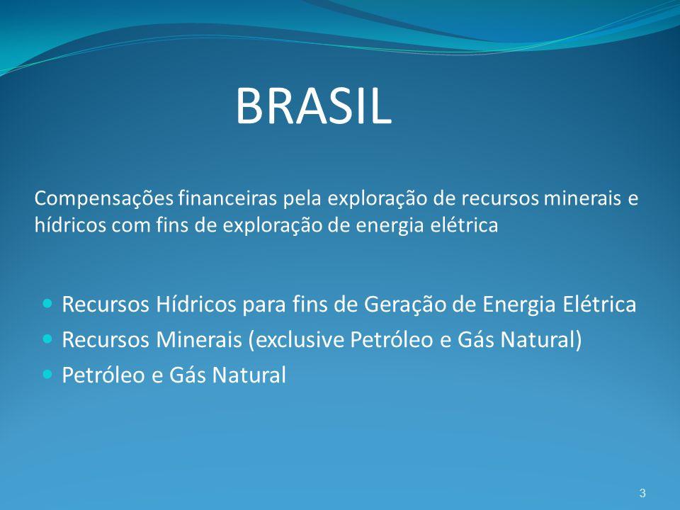 3 Compensações financeiras pela exploração de recursos minerais e hídricos com fins de exploração de energia elétrica Recursos Hídricos para fins de G