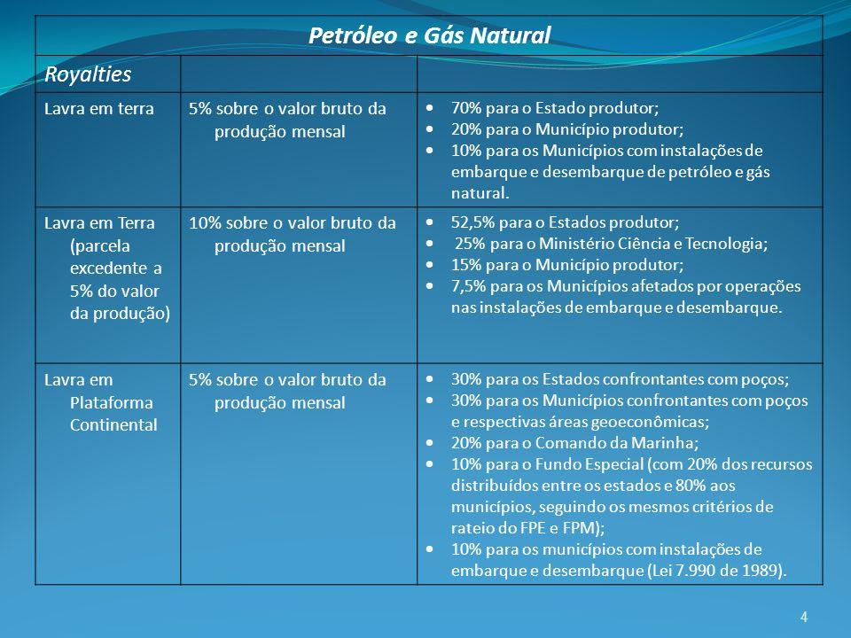 4 Petróleo e Gás Natural Royalties Lavra em terra5% sobre o valor bruto da produção mensal 70% para o Estado produtor; 20% para o Município produtor;