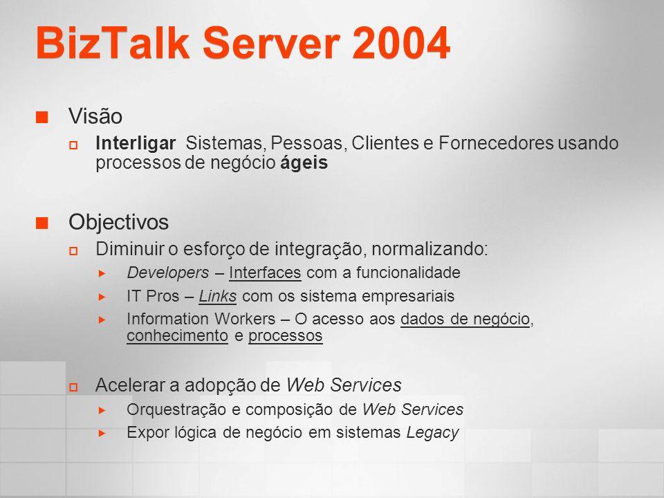 BizTalk Server 2004 Visão Interligar Sistemas, Pessoas, Clientes e Fornecedores usando processos de negócio ágeis Objectivos Diminuir o esforço de int