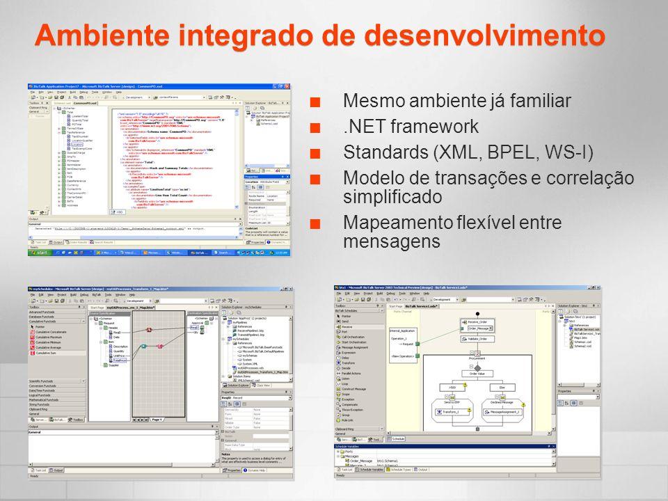 Ambiente integrado de desenvolvimento Mesmo ambiente já familiar.NET framework Standards (XML, BPEL, WS-I) Modelo de transações e correlação simplificado Mapeamento flexível entre mensagens