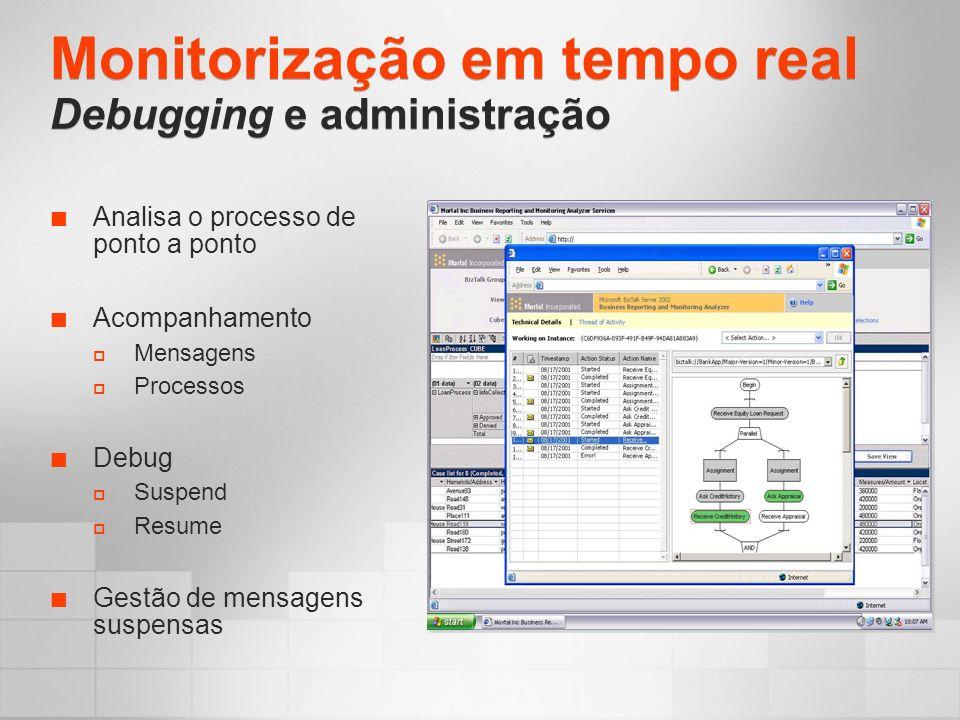 Monitorização em tempo real Debugging e administração Analisa o processo de ponto a ponto Acompanhamento Mensagens Processos Debug Suspend Resume Gestão de mensagens suspensas