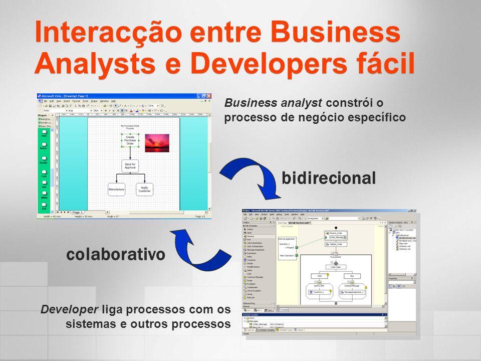 Interacção entre Business Analysts e Developers fácil Developer liga processos com os sistemas e outros processos bidirecional Business analyst constrói o processo de negócio específico colaborativo