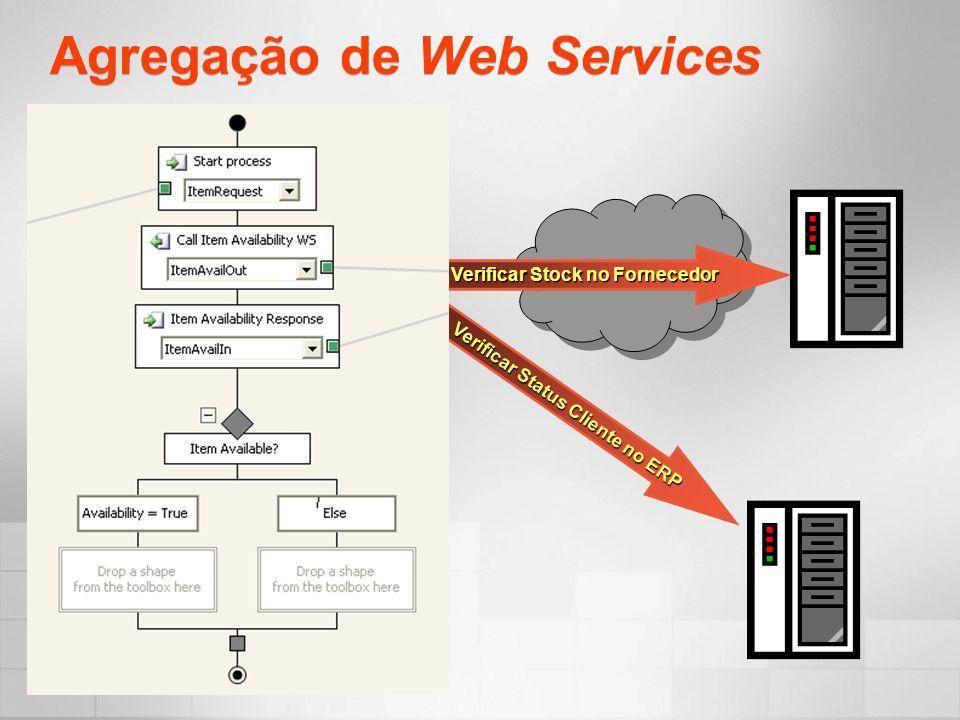 Agregação de Web Services Verificar Status Cliente no ERP Verificar Stock no Fornecedor