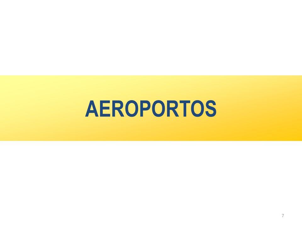 7 AEROPORTOS