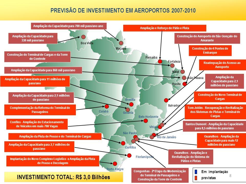 9 MODALKM Rodovias45.000 Ferrovias2.500 Portos12 Hidrovias 67 Portos 1 Eclusa Aeroportos20 BRASIL - LOGÍSTICA INFRA-ESTRUTURA LOGÍSTICA 2007-2010 2007: R$ 13,4 bilhões Total: R$ 58,3 bilhões