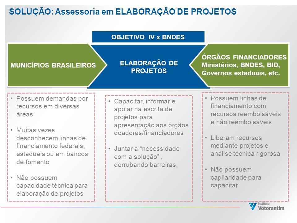 ELABORAÇÃO DE PROJETOS ELABORAÇÃO DE PROJETOS Capacitar, informar e apoiar na escrita de projetos para apresentação aos órgãos doadores/financiadores