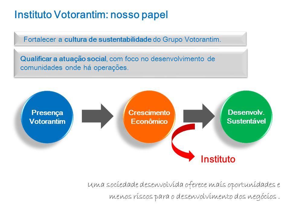 DIMENSÃO MODERNIZAÇ ÃO DA GESTÃO PÚBLICA MODERNIZAÇ ÃO DA GESTÃO PÚBLICA REDUÇ ÃO DOS DÉFICITS DE INFRAESTRUTURA REDUÇ ÃO DOS DÉFICITS DE INFRAESTRUTURA Administração - Tributária - Financeira e Patrimonial - Educação - Saúde - Assistência Social Administração - Tributária - Financeira e Patrimonial - Educação - Saúde - Assistência Social Elaboração de diagnóstico junto a Prefeitura Definição de prioridades e escopo de atuação Elaboração conjunta de projetos de melhoria Mapeamento de fontes de recursos (onerosas e não onerosas) Enquadramento dos projetos junto aos órgãos financiadores Acompanhamento da execução dos recursos Plano de Saneamento Básico Plano Diretor Plano de Mobilidade Plano de Habitação Plano de Saneamento Básico Plano Diretor Plano de Mobilidade Plano de Habitação Elaboração de diagnóstico da situação local Definição de prioridades e escopo Elaboração conjunta do Plano Acompanhamento da aprovação do plano Realização de convênios com órgãos Federais Acompanhamento da execução dos recursos ESCOPO PROJETO PROJETO: DIMENSÕES DE ATUAÇÃO E ESCOPO Oferecer apoio técnico especializado e capacitação à Prefeitura na elaboração de projetos de Modernização da Gestão Pública (áreas :Tributária, Administrativa, Educação, Saúde e Assistência Social) e na elaboração/revisão de Planos Municipais Básicos.