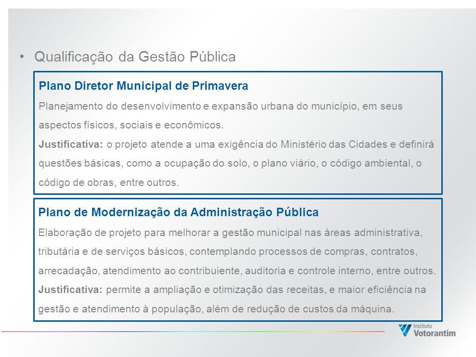 Qualificação da Gestão Pública Plano Diretor Municipal de Primavera Planejamento do desenvolvimento e expansão urbana do município, em seus aspectos f