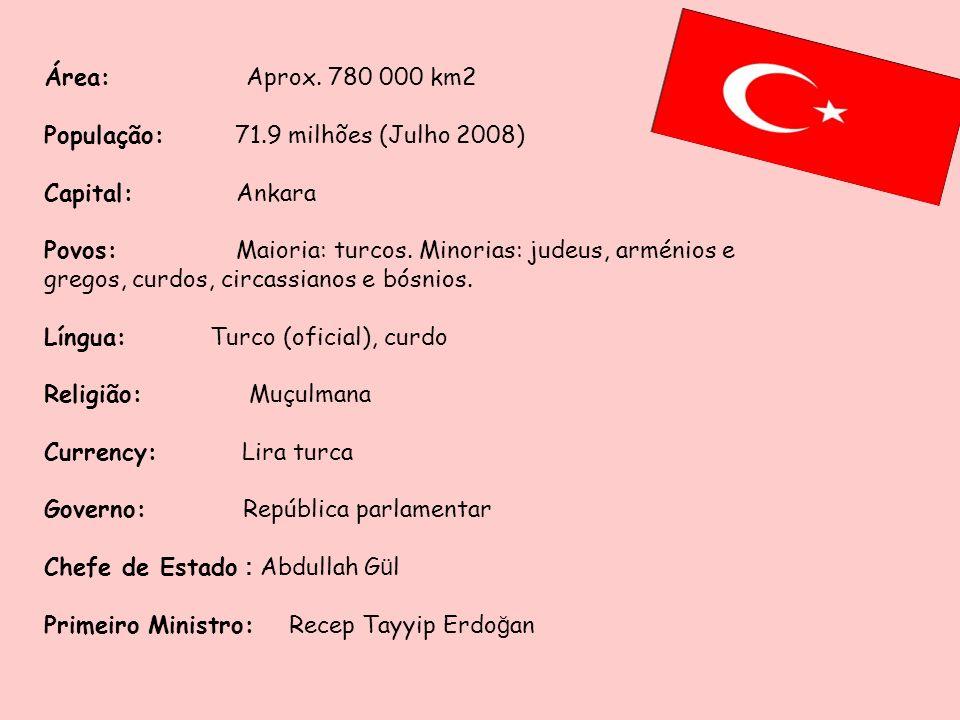 Área: Aprox. 780 000 km2 População: 71.9 milhões (Julho 2008) Capital: Ankara Povos: Maioria: turcos. Minorias: judeus, arménios e gregos, curdos, cir