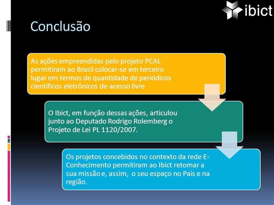 Conclusão As ações empreendidas pelo projeto PCAL permitiram ao Brasil colocar-se em terceiro lugar em termos de quantidade de periódicos científicos