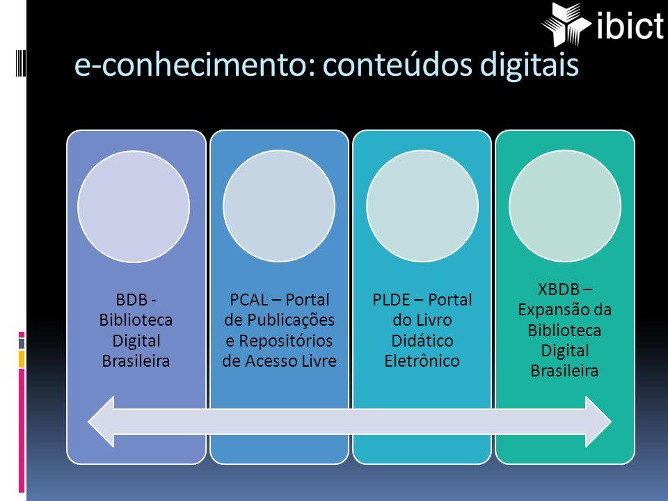 e-conhecimento: conteúdos digitais BDB - Biblioteca Digital Brasileira PCAL – Portal de Publicações e Repositórios de Acesso Livre PLDE – Portal do Li