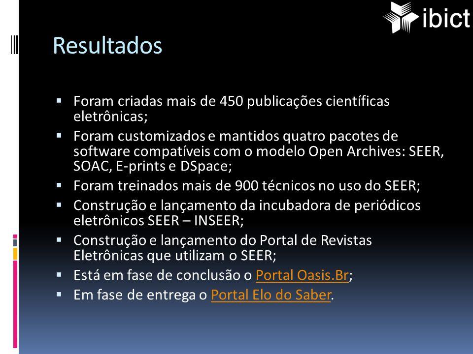 Resultados Foram criadas mais de 450 publicações científicas eletrônicas; Foram customizados e mantidos quatro pacotes de software compatíveis com o m