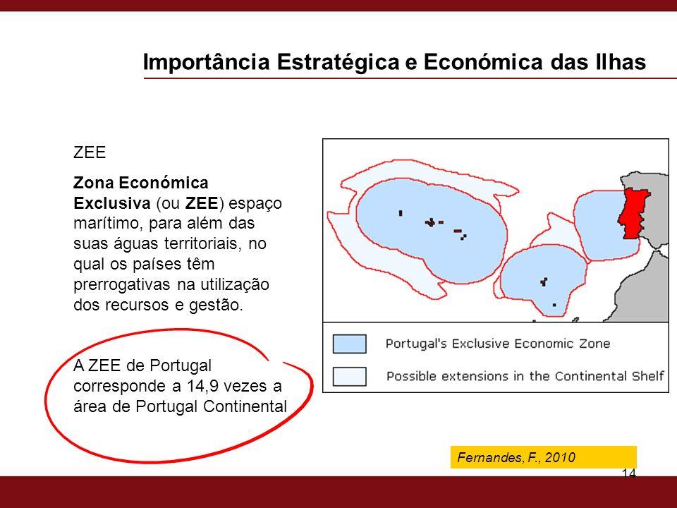 Fernandes, F., 2009 14 ZEE Zona Económica Exclusiva (ou ZEE) espaço marítimo, para além das suas águas territoriais, no qual os países têm prerrogativ