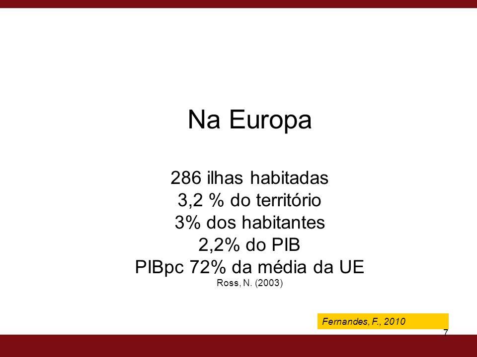 Fernandes, F., 2009 7 Fernandes, F., 2010 Na Europa 286 ilhas habitadas 3,2 % do território 3% dos habitantes 2,2% do PIB PIBpc 72% da média da UE Ros