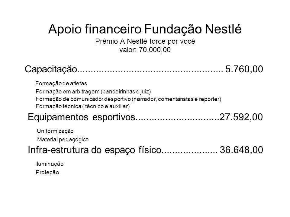 Apoio financeiro Fundação Nestlé Prêmio A Nestlé torce por você valor: 70.000,00 Capacitação...................................................... 5.7